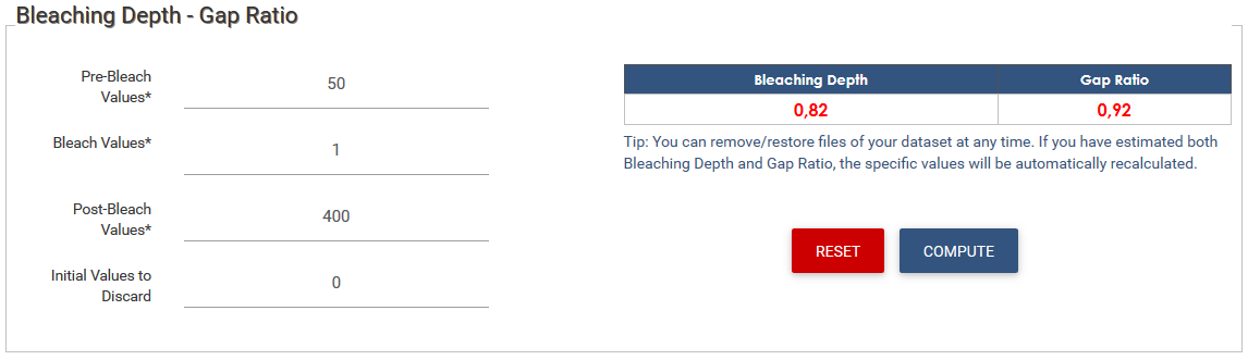 Bleaching Depth - Gap Ratio